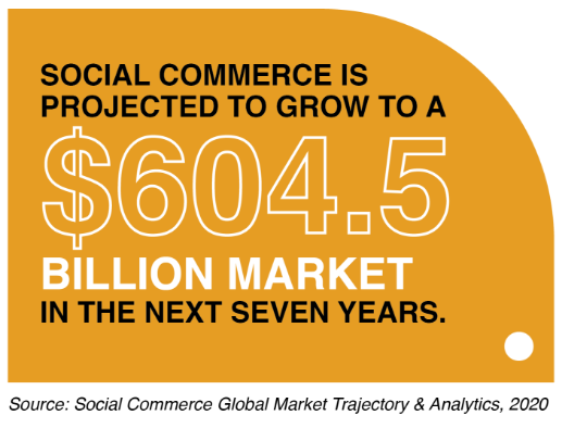 social commerce is projected to grow to a $604.5 billion market in the next 7 years