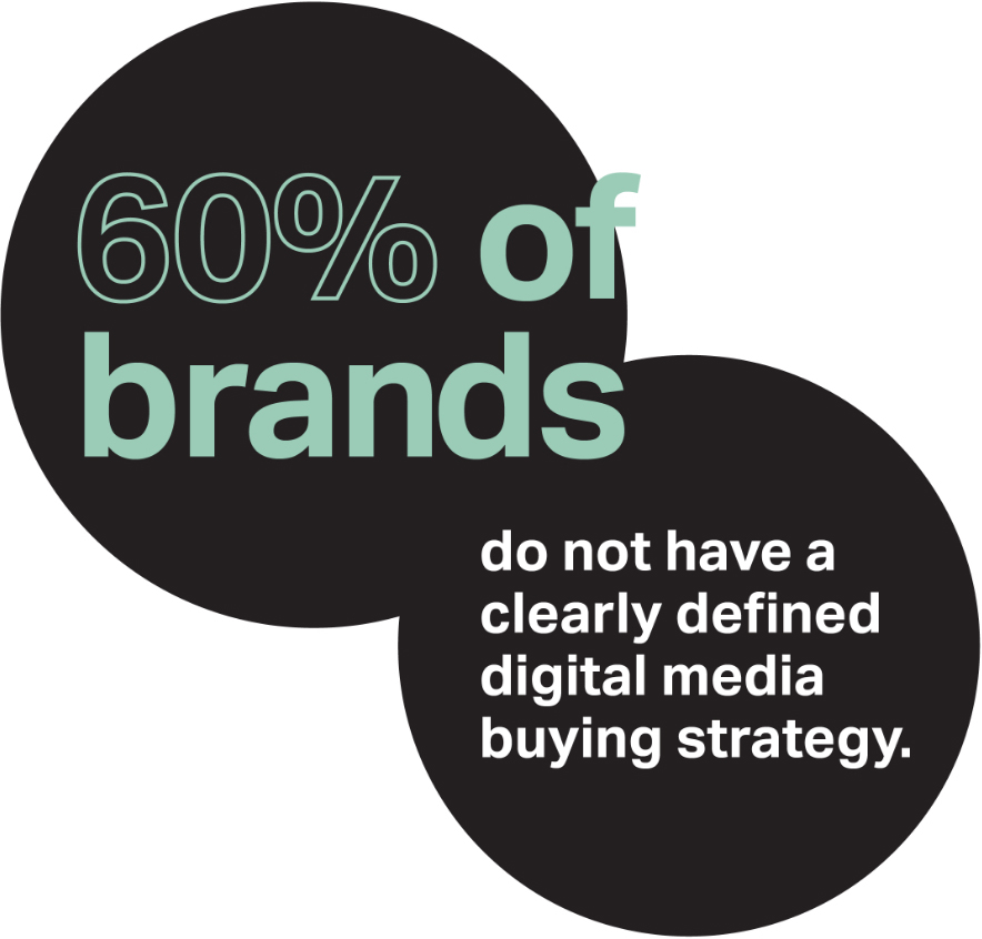 as an online media buying agency we can  build your next marketing plan